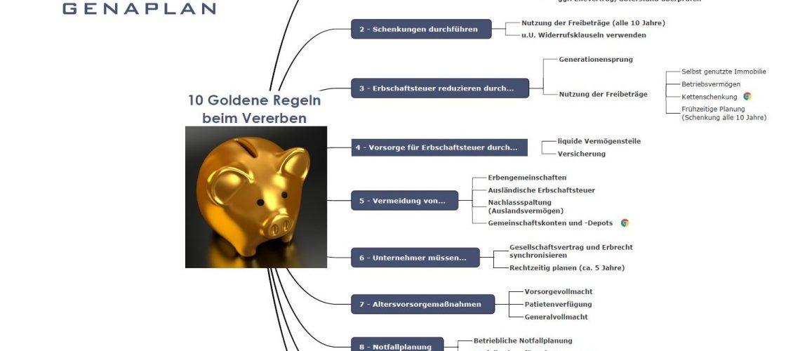 10 Goldene Regeln beim Vererben - GENAPLAN.de